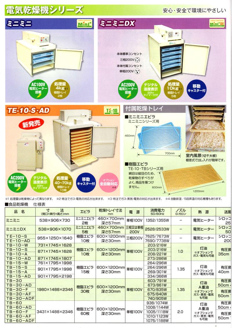 食品乾燥機、ドライフルーツメーカー、野菜乾燥機、キノコ乾燥機、しいたけ乾燥機のカタログ p6大紀産業
