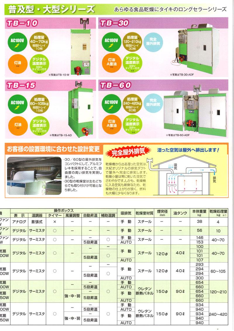 食品乾燥機、ドライフルーツメーカー、野菜乾燥機、キノコ乾燥機、しいたけ乾燥機のカタログ p7大紀産業